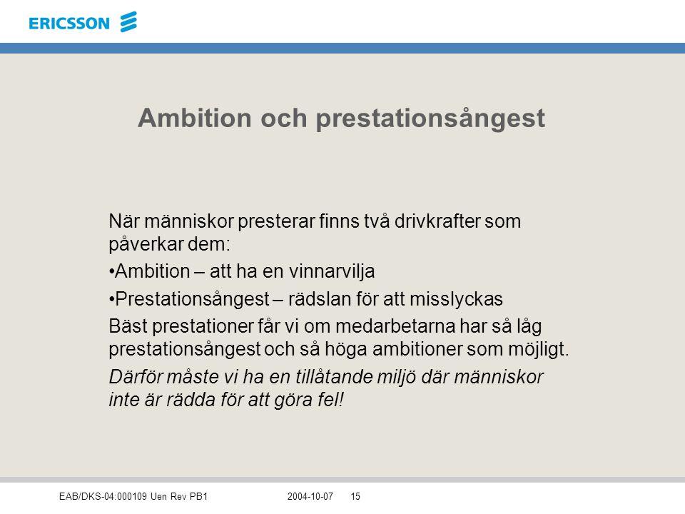 Ambition och prestationsångest