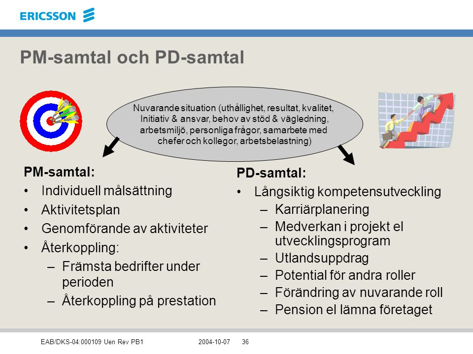 PM-samtal och PD-samtal