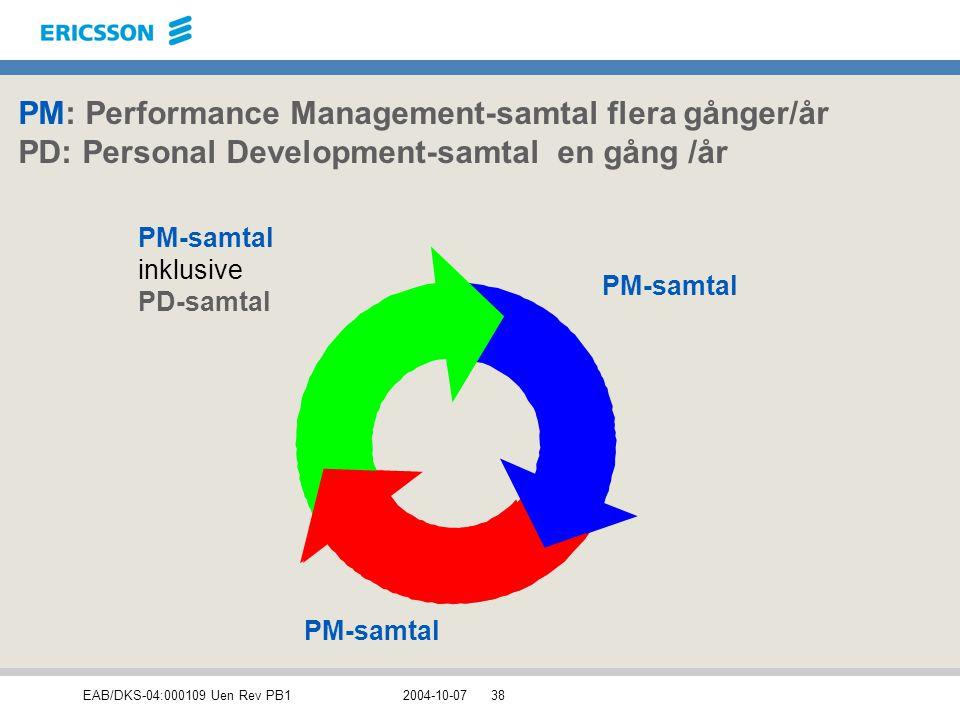 PM: Performance Management-samtal flera gånger/år PD: Personal Development-samtal en gång /år