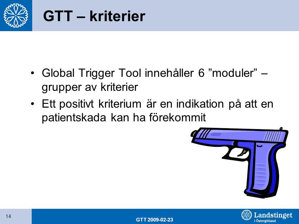 GTT – kriterier Global Trigger Tool innehåller 6 moduler – grupper av kriterier.