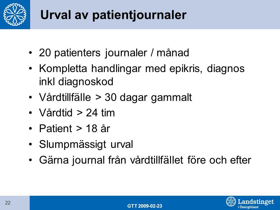 Urval av patientjournaler