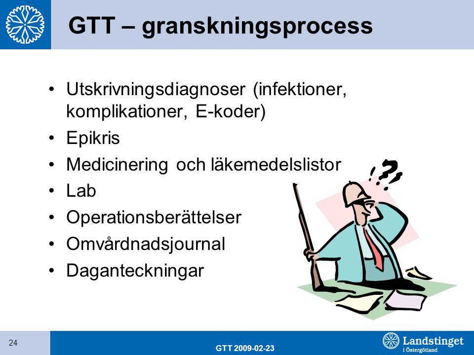 GTT – granskningsprocess