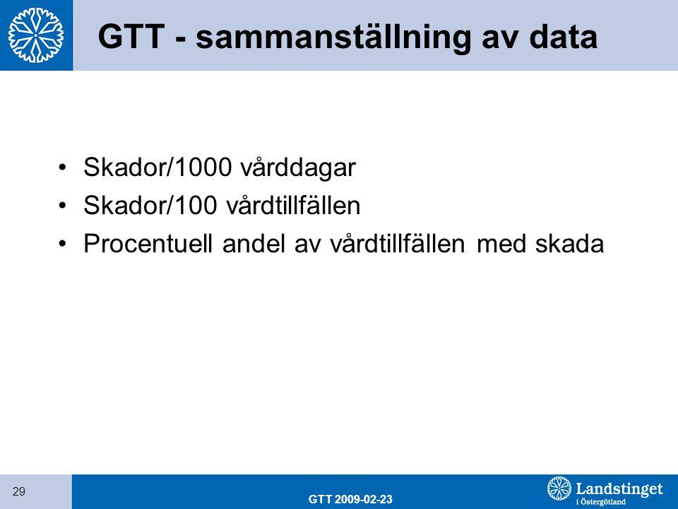 GTT - sammanställning av data