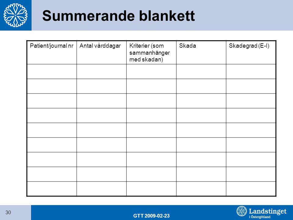 Summerande blankett Patient/journal nr Antal vårddagar