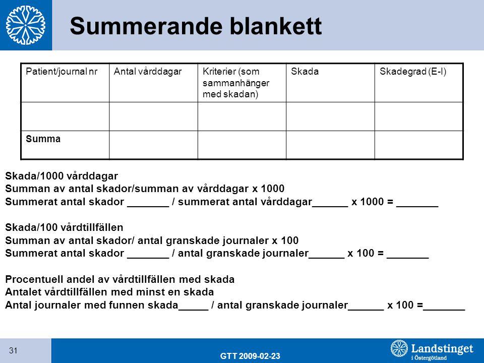 Summerande blankett Skada/1000 vårddagar