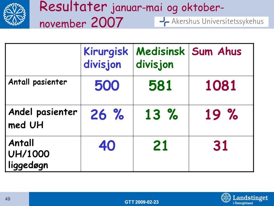 Resultater januar-mai og oktober-november 2007