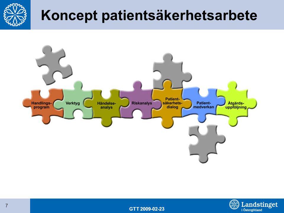 Koncept patientsäkerhetsarbete