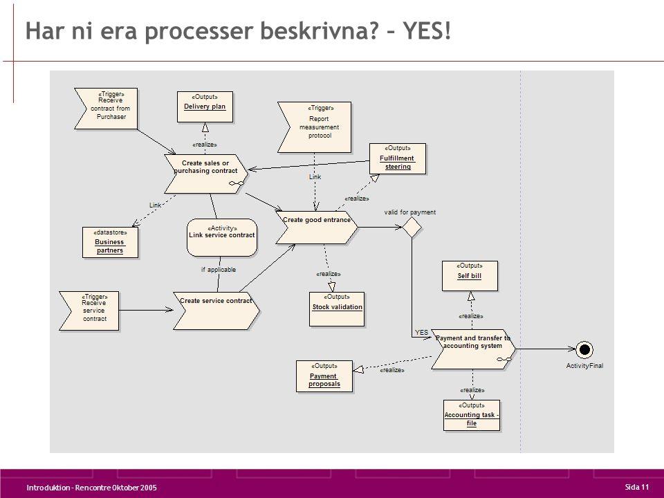 Har ni era processer beskrivna – YES!