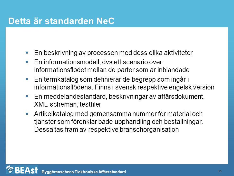 Detta är standarden NeC