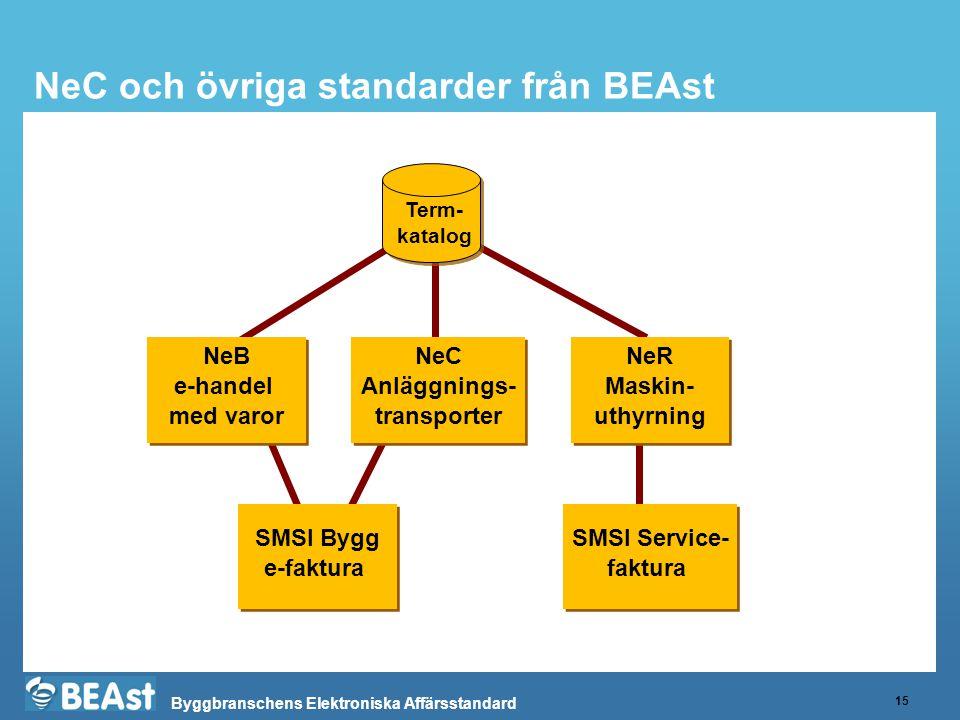 NeC och övriga standarder från BEAst