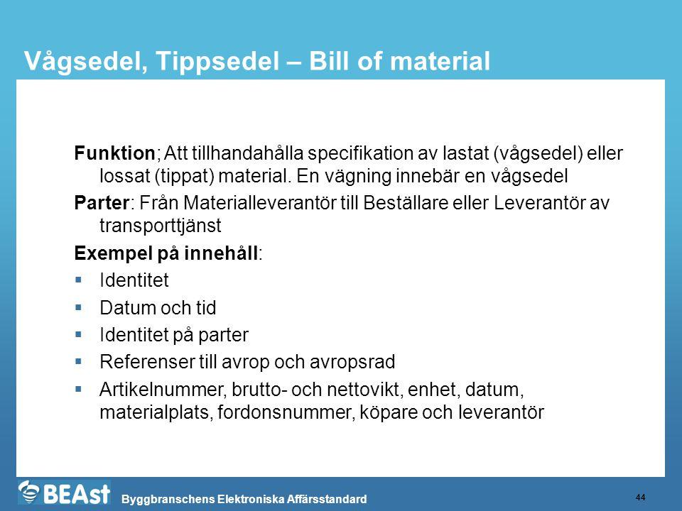 Vågsedel, Tippsedel – Bill of material