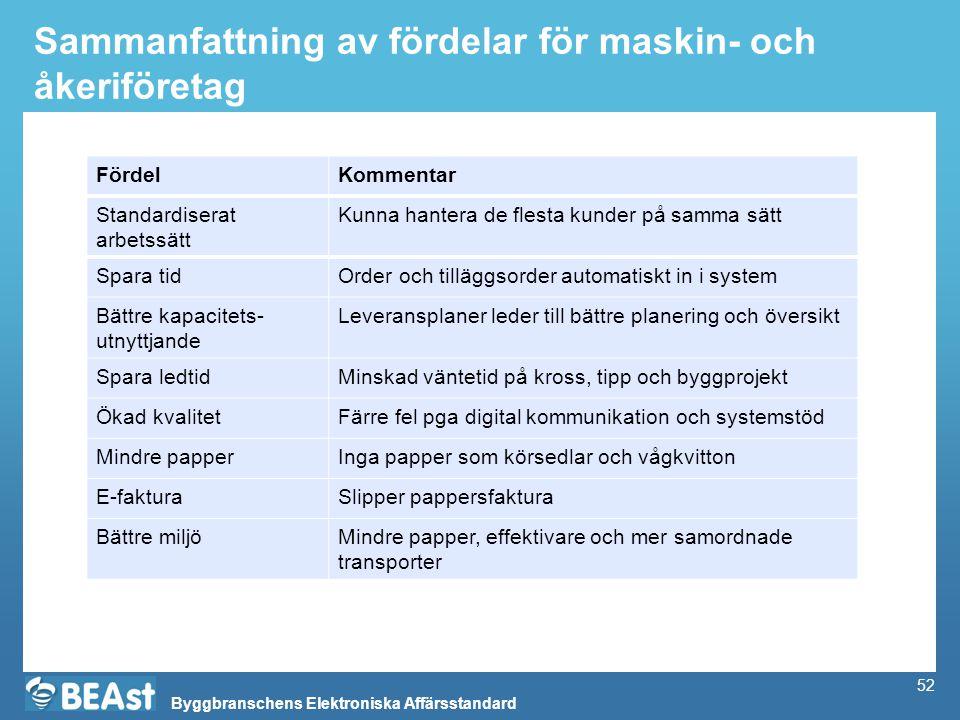 Sammanfattning av fördelar för maskin- och åkeriföretag