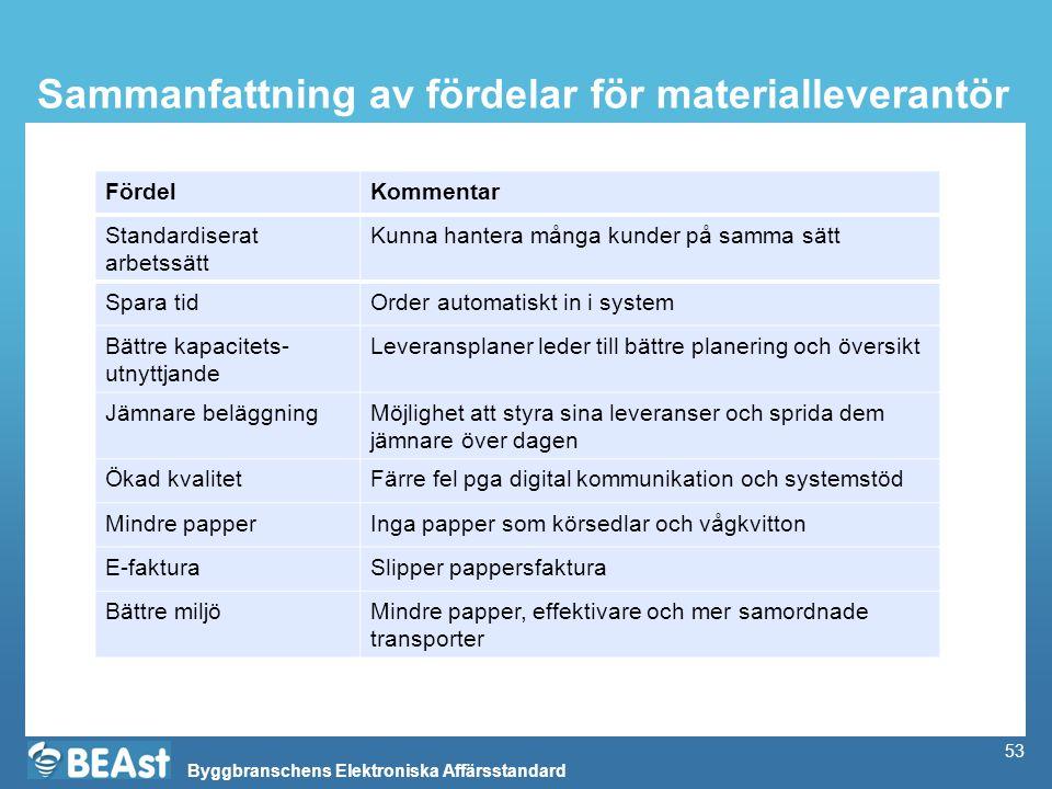 Sammanfattning av fördelar för materialleverantör