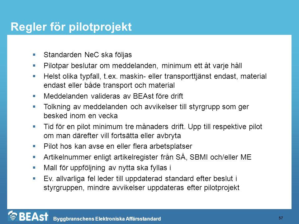 Regler för pilotprojekt