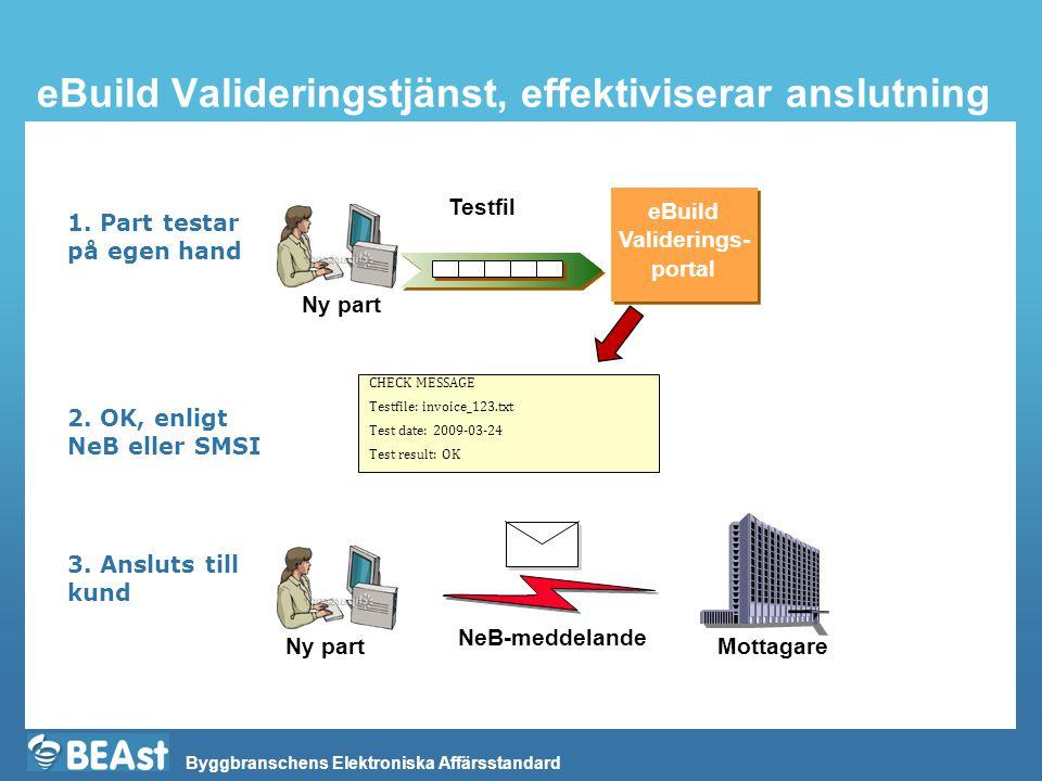 eBuild Valideringstjänst, effektiviserar anslutning