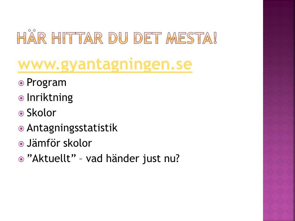 www.gyantagningen.se Här hittar du det mesta! Program Inriktning