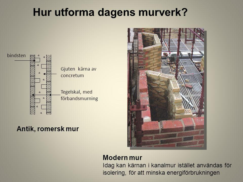 Hur utforma dagens murverk