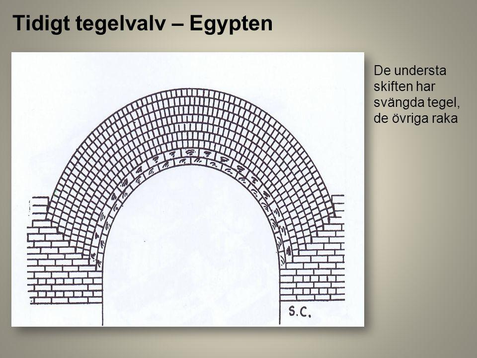 Tidigt tegelvalv – Egypten