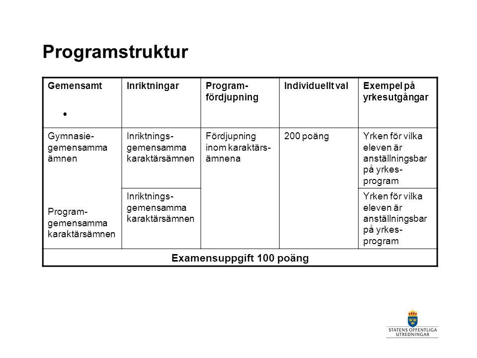 Programstruktur Examensuppgift 100 poäng Gemensamt Inriktningar
