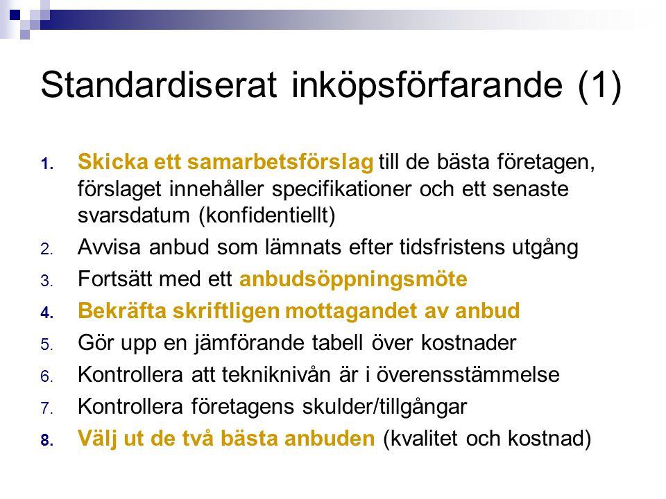 Standardiserat inköpsförfarande (1)
