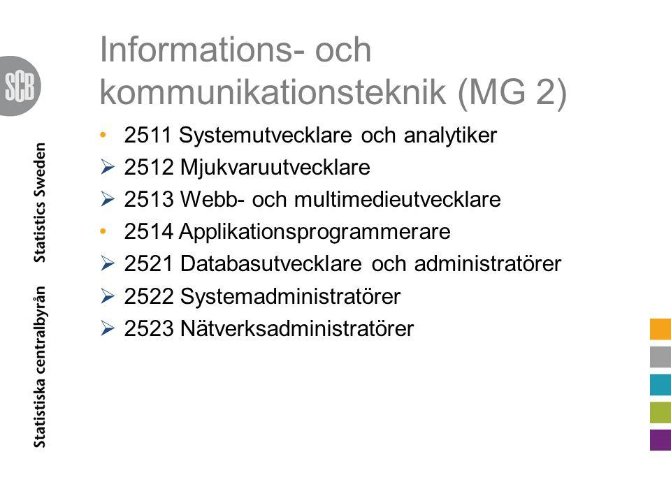 Informations- och kommunikationsteknik (MG 2)
