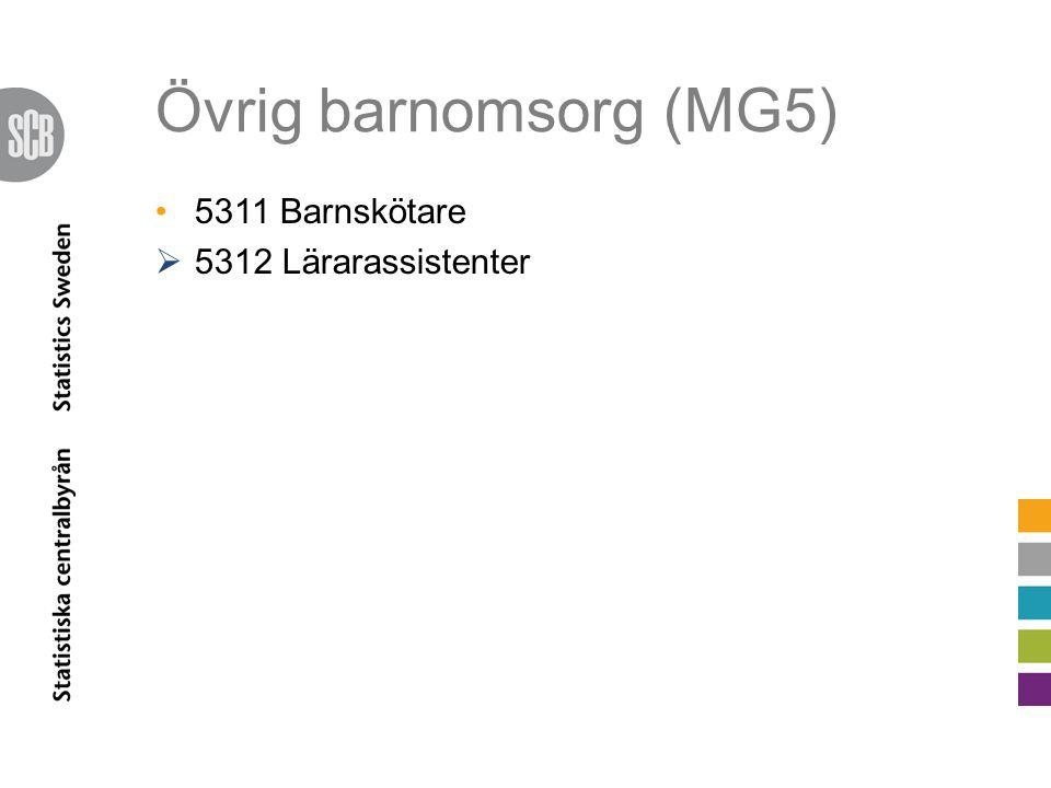 Övrig barnomsorg (MG5) 5311 Barnskötare 5312 Lärarassistenter