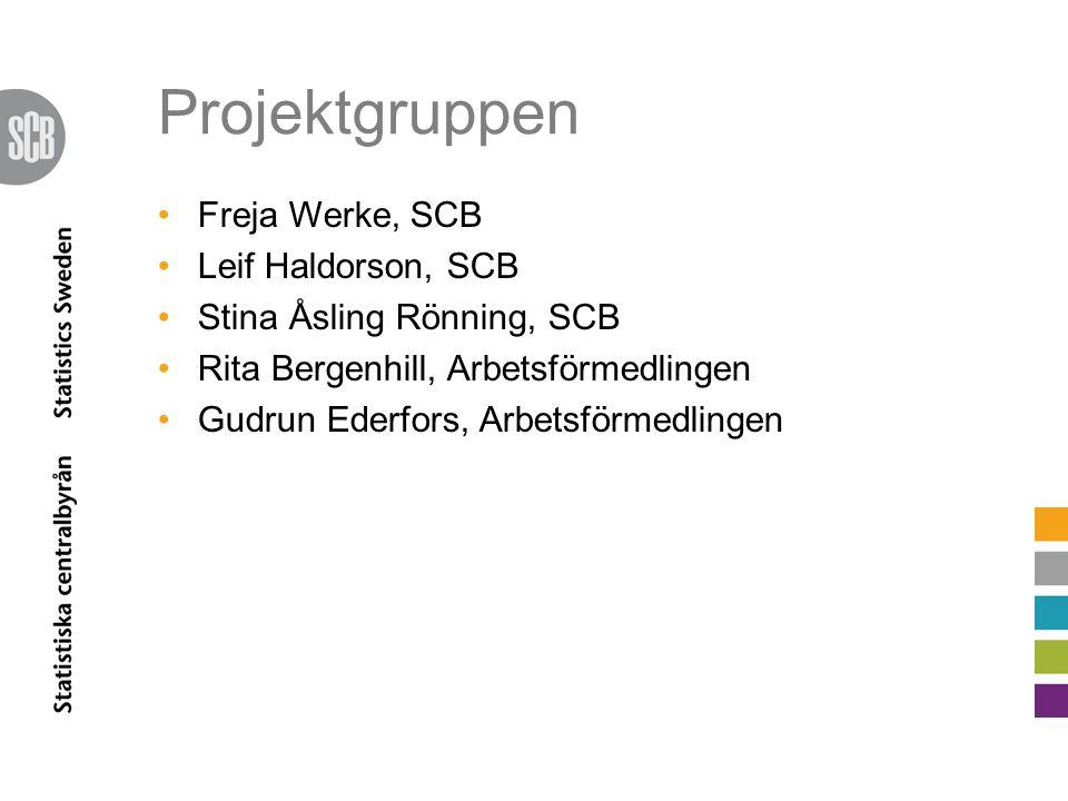 Projektgruppen Freja Werke, SCB Leif Haldorson, SCB
