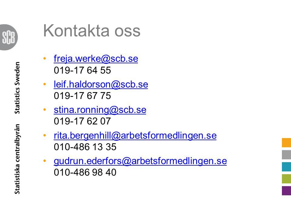 Kontakta oss freja.werke@scb.se 019-17 64 55