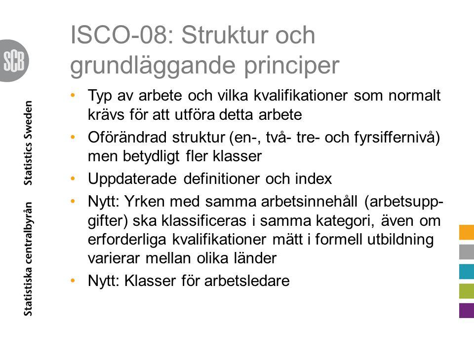 ISCO-08: Struktur och grundläggande principer