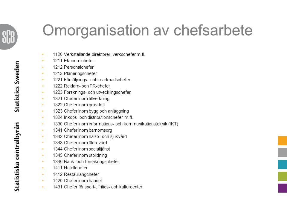 Omorganisation av chefsarbete