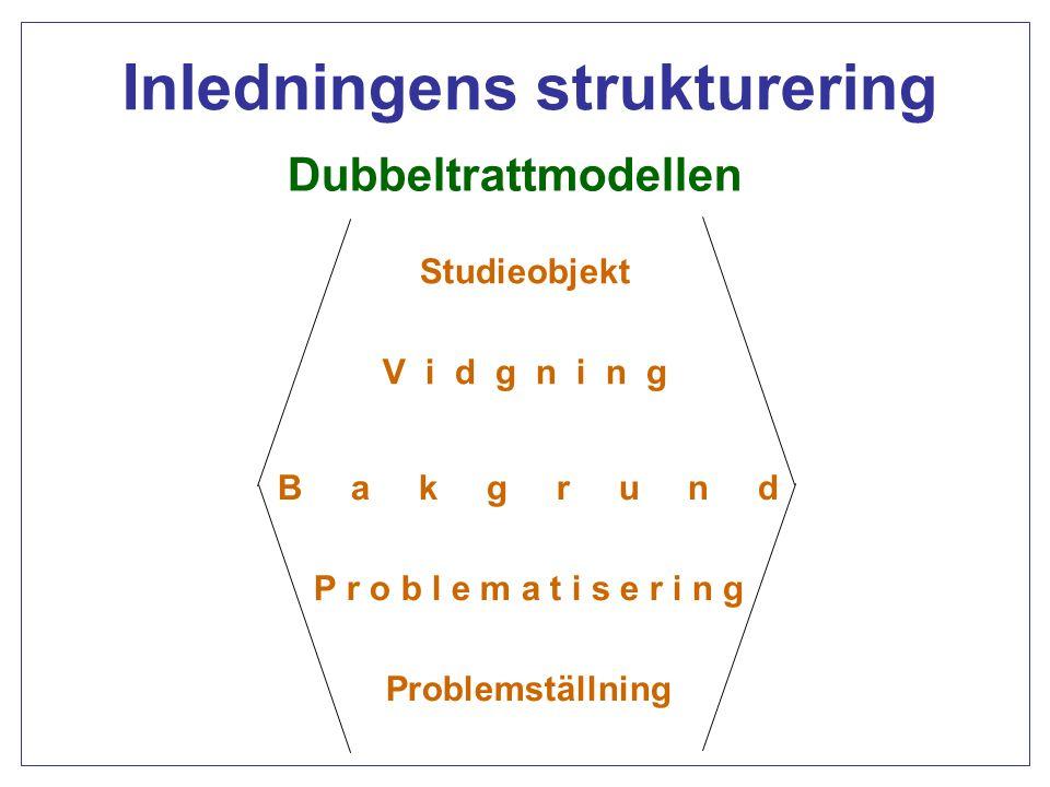Inledningens strukturering