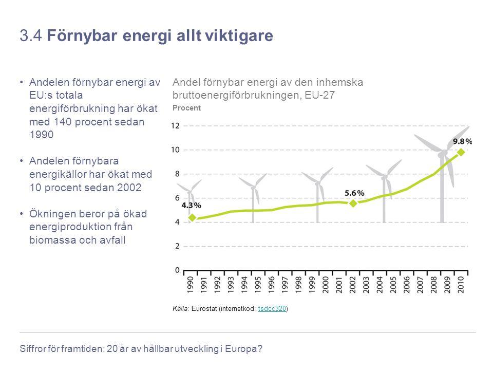 3.4 Förnybar energi allt viktigare