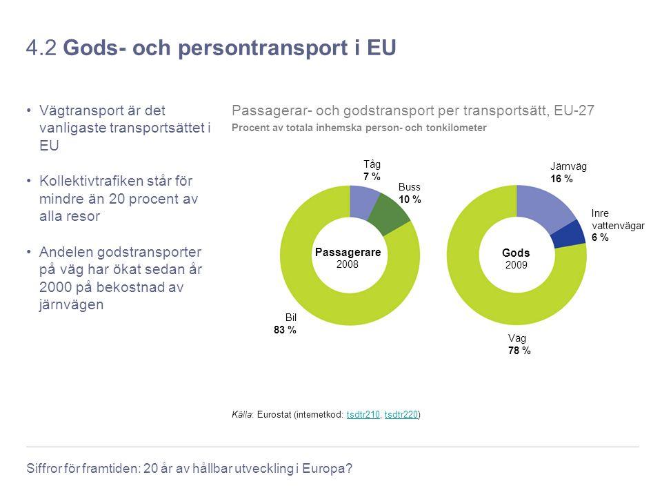 4.2 Gods- och persontransport i EU