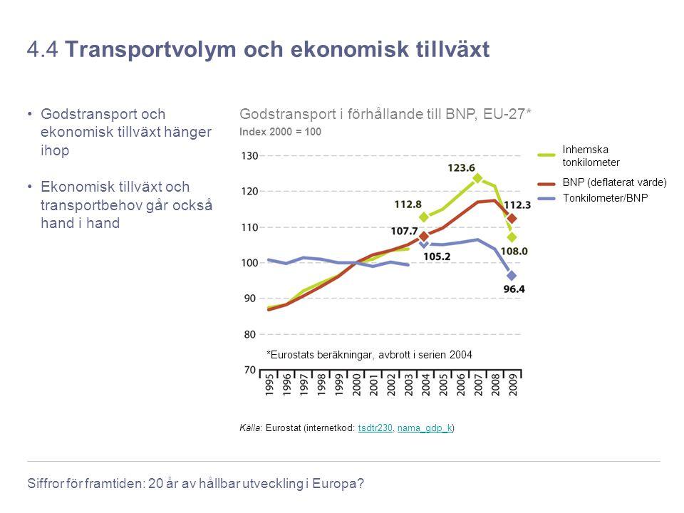 4.4 Transportvolym och ekonomisk tillväxt