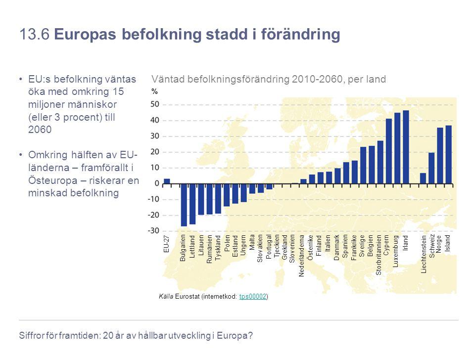 13.6 Europas befolkning stadd i förändring