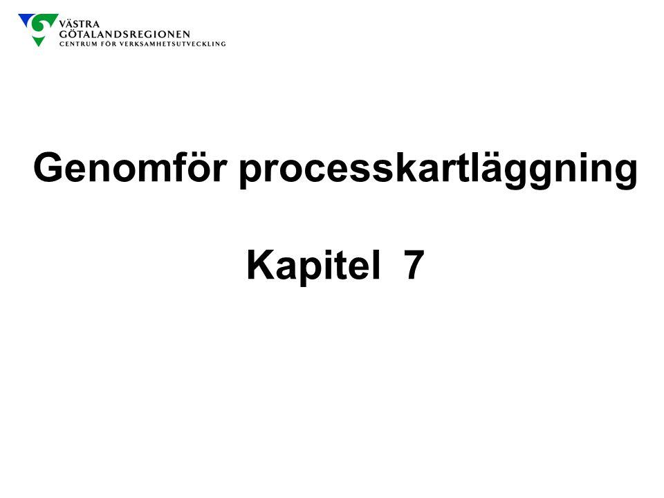 Genomför processkartläggning Kapitel 7