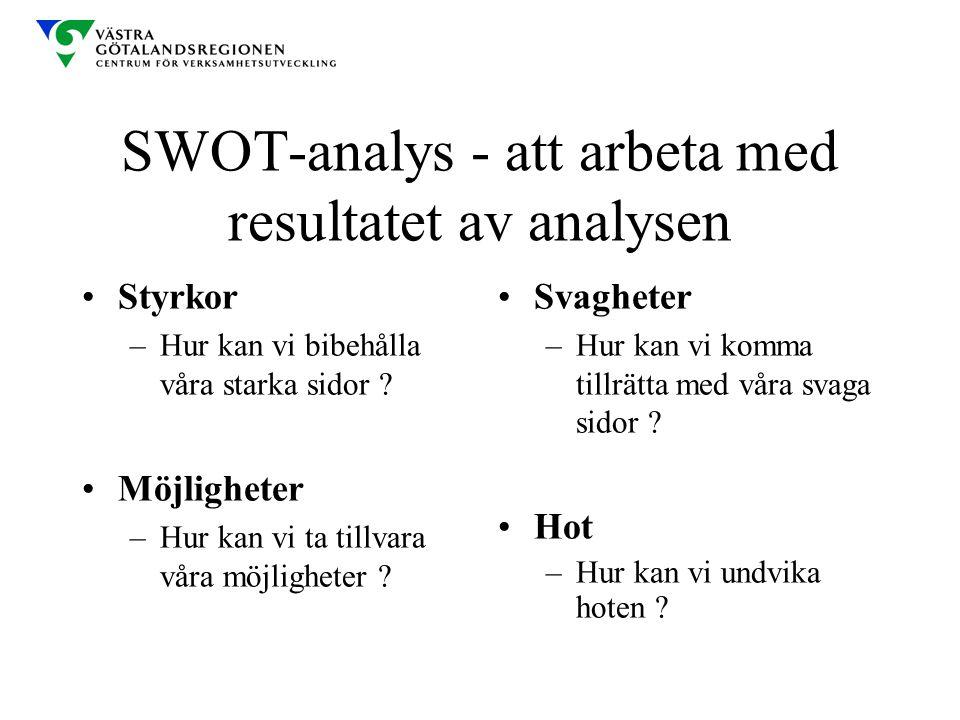 SWOT-analys - att arbeta med resultatet av analysen