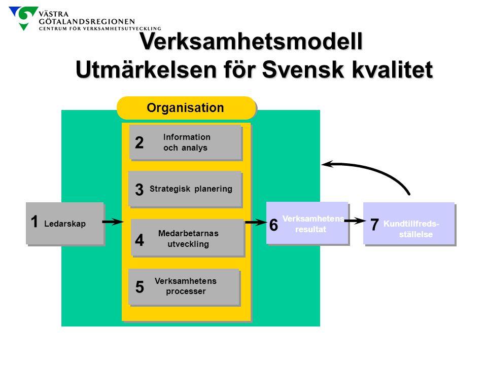 Utmärkelsen för Svensk kvalitet