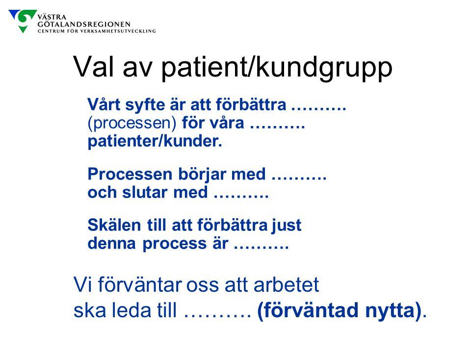 Val av patient/kundgrupp