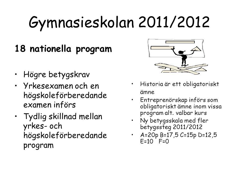Gymnasieskolan 2011/2012 18 nationella program Högre betygskrav