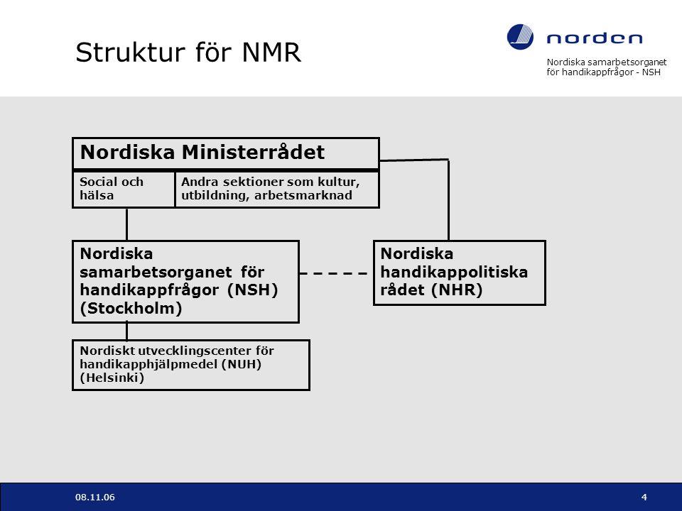 Struktur för NMR Nordiska Ministerrådet