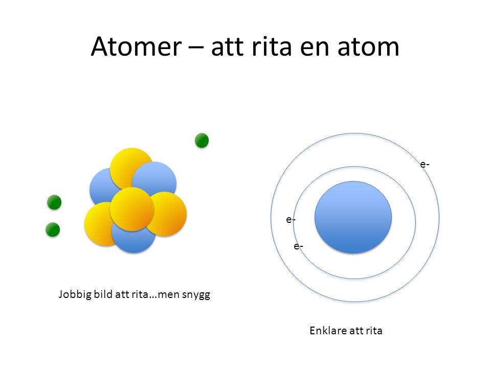 Atomer – att rita en atom