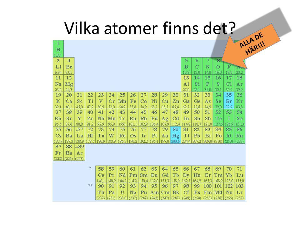 Vilka atomer finns det ALLA DE HÄR!!!