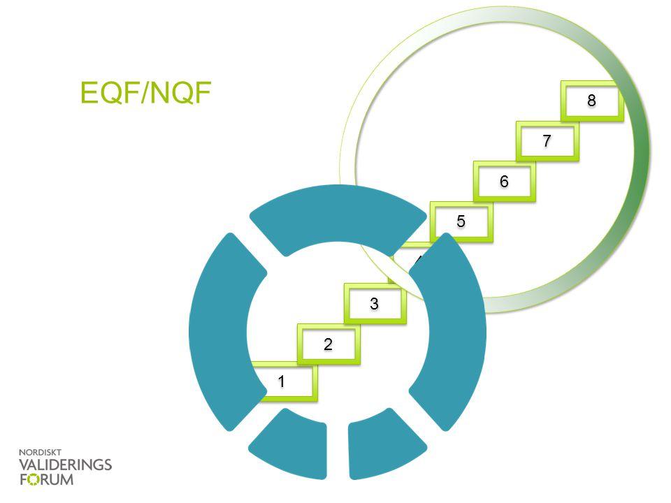 EQF/NQF 1 2 3 4 5 6 7 8 Stort intresse för övre stegen … dock ej på nedre delen…!