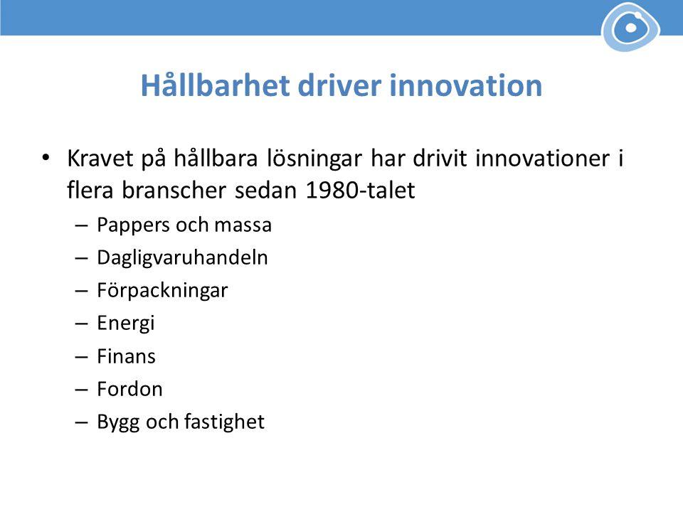 Hållbarhet driver innovation