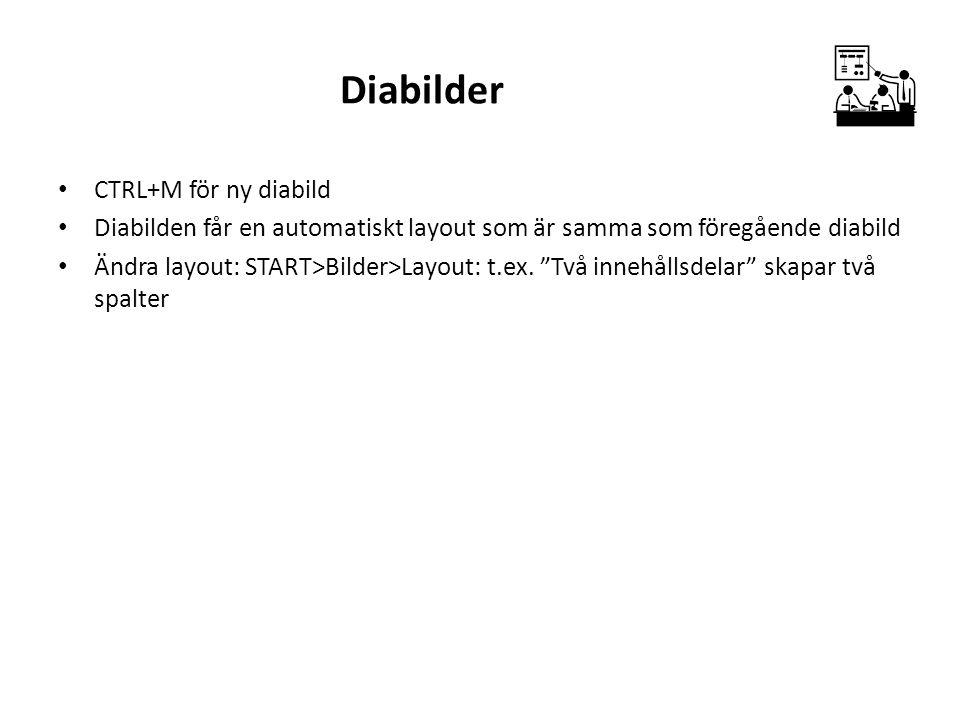 Diabilder CTRL+M för ny diabild