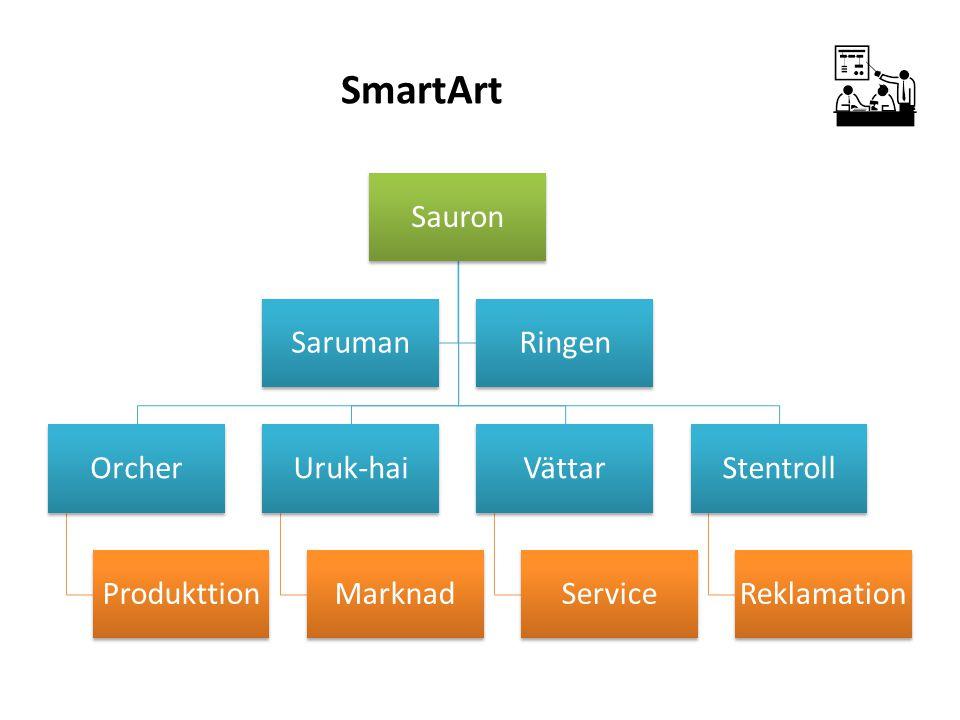 SmartArt Sauron Orcher Produkttion Uruk-hai Marknad Vättar Service
