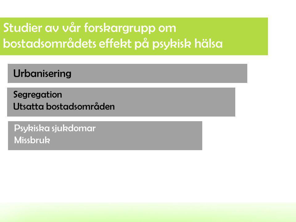 Studier av vår forskargrupp om bostadsområdets effekt på psykisk hälsa