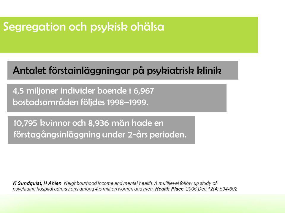 Segregation och psykisk ohälsa