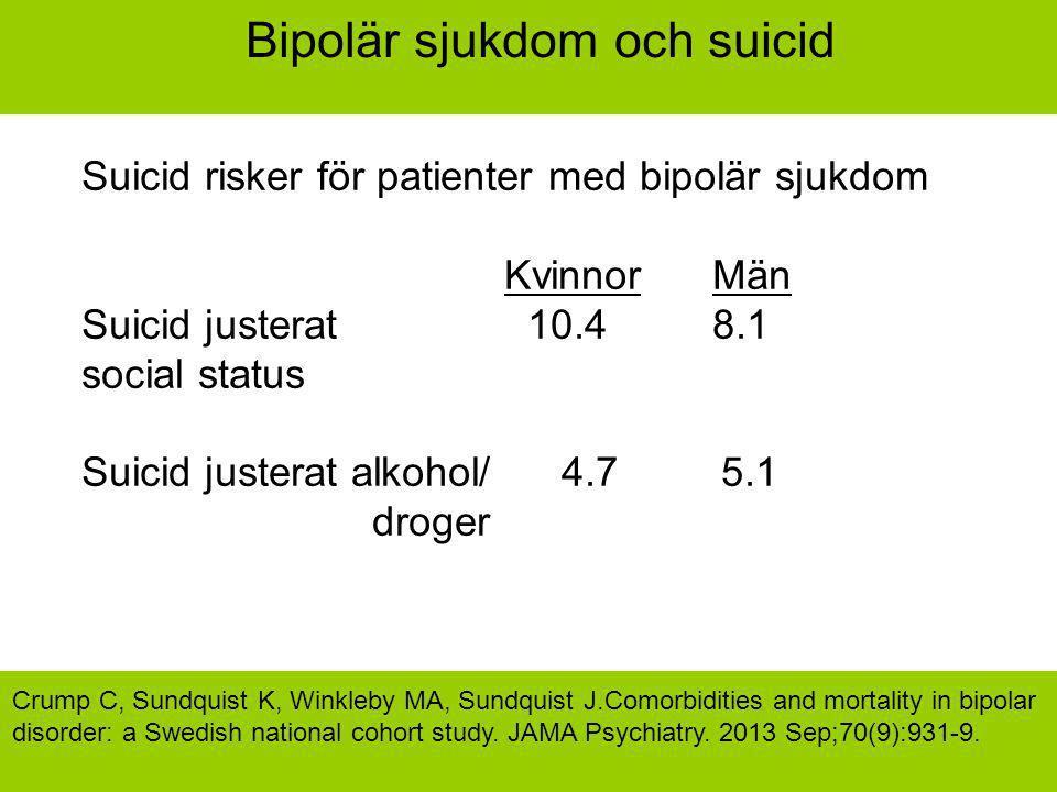 Bipolär sjukdom och suicid